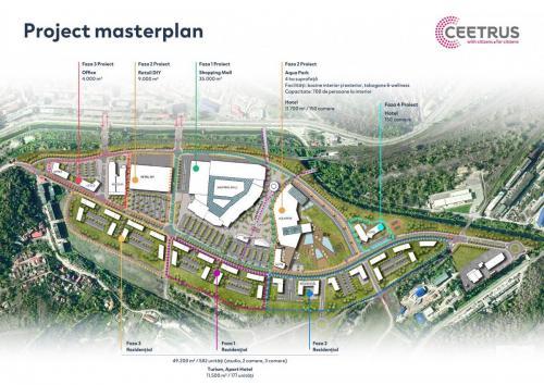 Masterplan Resita (2)